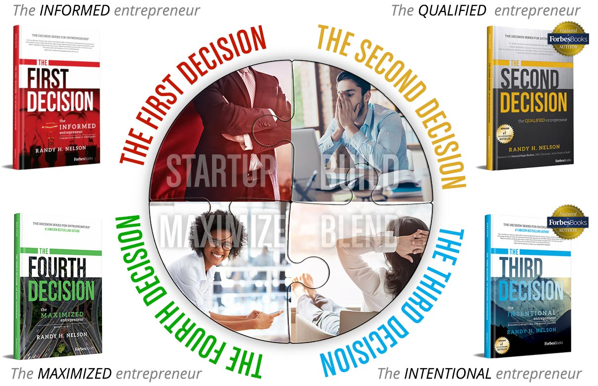 The Decision Series for Entrepreneurs by Randy H Nelson